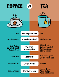 Comparison Infographic Template Comparison Infographic Templates Like These Make Decisions Easier