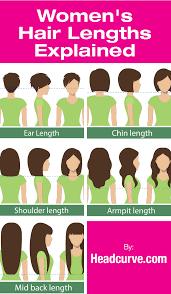 Hair Length Chart Women Womens Hair Lengths Explained Hair Length Chart Hair
