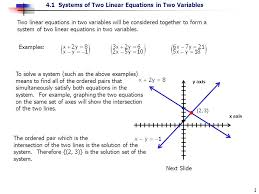 systems of linear equations in two variables definition jennarocca