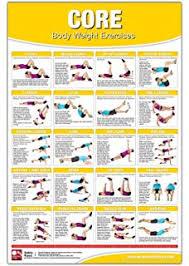 No Equipment Ab Exercises Chart Bodyweight Training Poster Chart Lower Body Body Weight