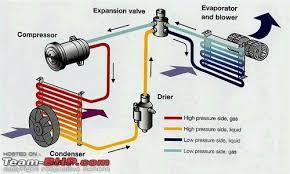 santro ecu wiring diagram wiring diagram and schematic Santro Xing Electrical Wiring Diagram santro car engine diagram wiring free diagrams santro xing wiring diagram
