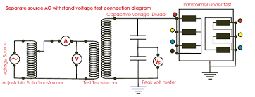 insulation dielectric test of transformer electrical4u separate source stand test of transformer