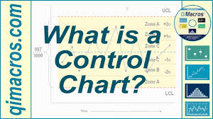 Control Chart What Is A Control Chart