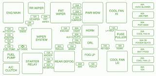 2008 dodge charger stereo wiring diagram wire center • 2013 dodge 2009 dodge charger fuse box diagram 2013 dodge dart fuse box diagram