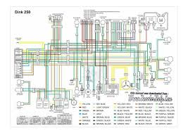kymco dink 250 wiring diagram auto services