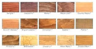 Minwax Outdoor Stain Color Chart Cedar Indoorsun Co