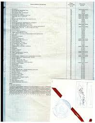 Апостиль на диплом и аттестат Госперевод Диплом с апостилем что это Многие наши граждане задаются таким вопросом впервые столкнувшись с оформлением документов для иностранной визы