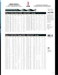 Drill Bit Size Gauge Firog Co