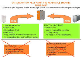 Heat Pump Temperature Efficiency Chart What Are Gas Absorption Heat Pumps Robur