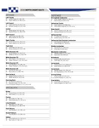 Kentucky Depth Chart Sawyer Smith Is Qb1 In The Kentucky Arkansas Depth Chart