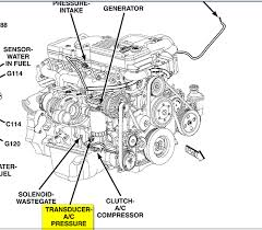 2001 dodge ram engine diagram 2001 wiring diagrams