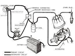 car engine parts s diagram car printable wiring lovely car engine parts s wiring diagram 59 on car decorating source