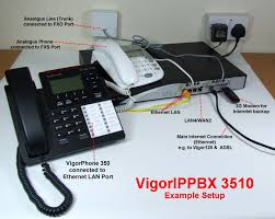 pbx wiring diagram pdf pbx image wiring diagram draytek vigorippbx 3510 ip pbx router firewall on pbx wiring diagram pdf