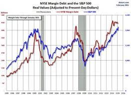 Nyse Margin Debt Jan 2015 Business Insider