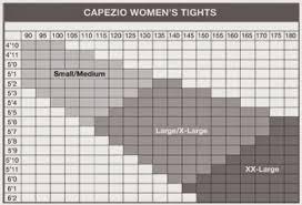 Tights Size Chart The Dancewear Guru Dance Tights Sizing Guidelines