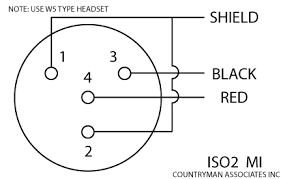 wiring diagram for xlr connector wiring diagrams and schematics connector pinout s clark wire cable