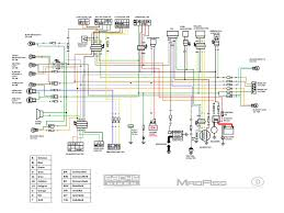 2005 gsxr 750 headlight wiring diagram wirdig gsxr 750 wiring diagram moreover wiring diagram yamaha r6 wiring