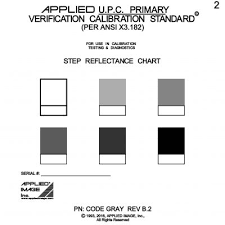 Barcode Mil Size Chart Individual Upc Bar Code Standards Applied Image