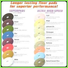3m Floor Pad Chart 3m Buffing Pad Color Chart Best Picture Of Chart Anyimage Org