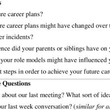 Questions For Second Interview Questions From The First Interview Sample Questions From Second
