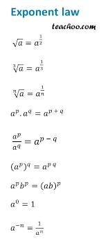 Math Algebra 1 Formulas Paintingmississauga Com