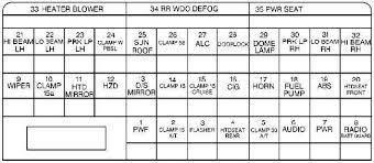 1999 cadillac deville fuse box location wiring diagrams image 1997 cadillac catera fuse box diagram quick start guide of wiring rhcarmodco 1999 cadillac deville