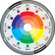 Color Basics: