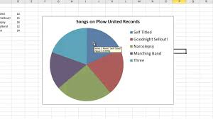 Pie Of Pie Chart Excel 2010 Tutorial How To Create A Pie Chart In Excel 2010