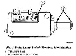 2001 dodge caravan wiring diagram dodge wiring diagram for cars 01 Dakota Wiring Diagram 01 Dakota Wiring Diagram #49 01 dodge dakota radio wiring diagram