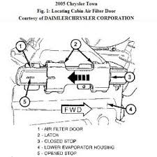 chrysler town and country body parts diagram chrysler 2005 chrysler town and country body parts wiring diagram for car on chrysler town and country