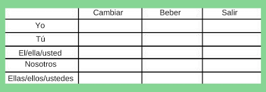 How To Conjugate Verbs In The Spanish Preterite Past Tense