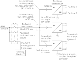 hiq solar faqs inverter line diagram 480v hiq solar truestring pv inverter ocpds gateway ac splice