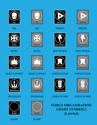 Vector Force Organisation Chart Symbols Labeled By J3fwt On