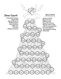 Pin By Natalia Grunwell On Appointed Times Jewish