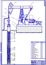 Оборудование для одновременно раздельной эксплуатаций двух пластов  Оборудование для одновременно раздельной эксплуатаций двух пластов Курсовая работа Оборудование для добычи и