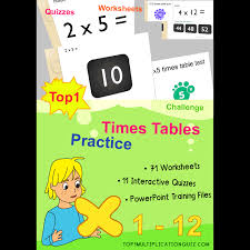 Three times tables practice | Multiply by 3 quiz & worksheets