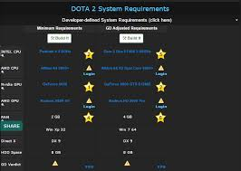 dota 2 s settings for playing on computer with low specs