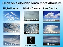 Types Of Clouds Ppt Alison Stark Science 3 Rd Grade Types Of Clouds Click Here