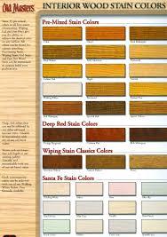 Benjamin Moore Arborcoat Wood Stain Woodworking Molding