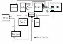 wiring diagram chinese 150cc atv wiring diagram 110cc quad bike chinese atv electrical schematic at Loncin 110 Wiring Diagram Ignition Color