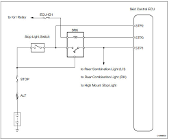 toyota rav4 service manual open in stop light switch circuit toyota rav4 wiring diagram
