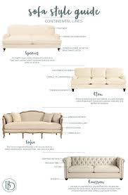 furniture style guide. European-inspired Sofa Styles From Ballard Designs Furniture Style Guide