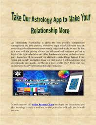 Ppt Take Our Astrology App To Make Your Relationship More