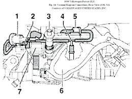 vw 1 8 turbo engine cooling system diagram engine evolution home vw 1 8 turbo engine cooling system diagram engine diagram circuit diagram template 1 8 turbo