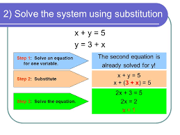 2 solve the system using substitution