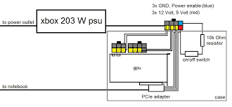egpu project wiring diagram com wiring diagram