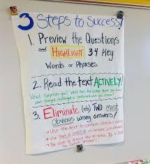 Testing Strategies Anchor Chart Reading Anchor Charts