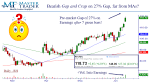 Pre Market Charts Stocks Pre Market Gap Trade Watch 6 12 18 Master Trader