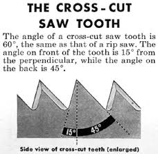 dovetail saw teeth. crosscut teeth are by far the most complex of two types saw teeth. can be found in sizes from 5-16 points per inch (ppi) with 7-10 dovetail