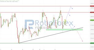 Sonntagslinie Metatrader 4 Fibonacci Forex Trading We